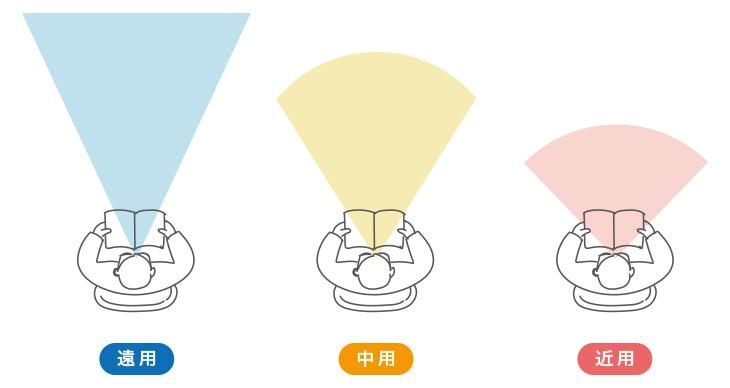 単焦点レンズの説明図