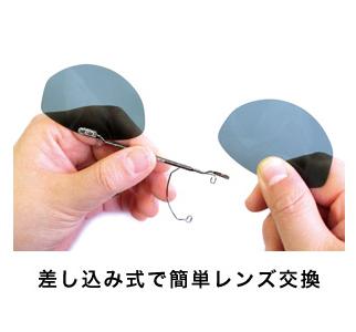 差し込み式で簡単レンズ交換